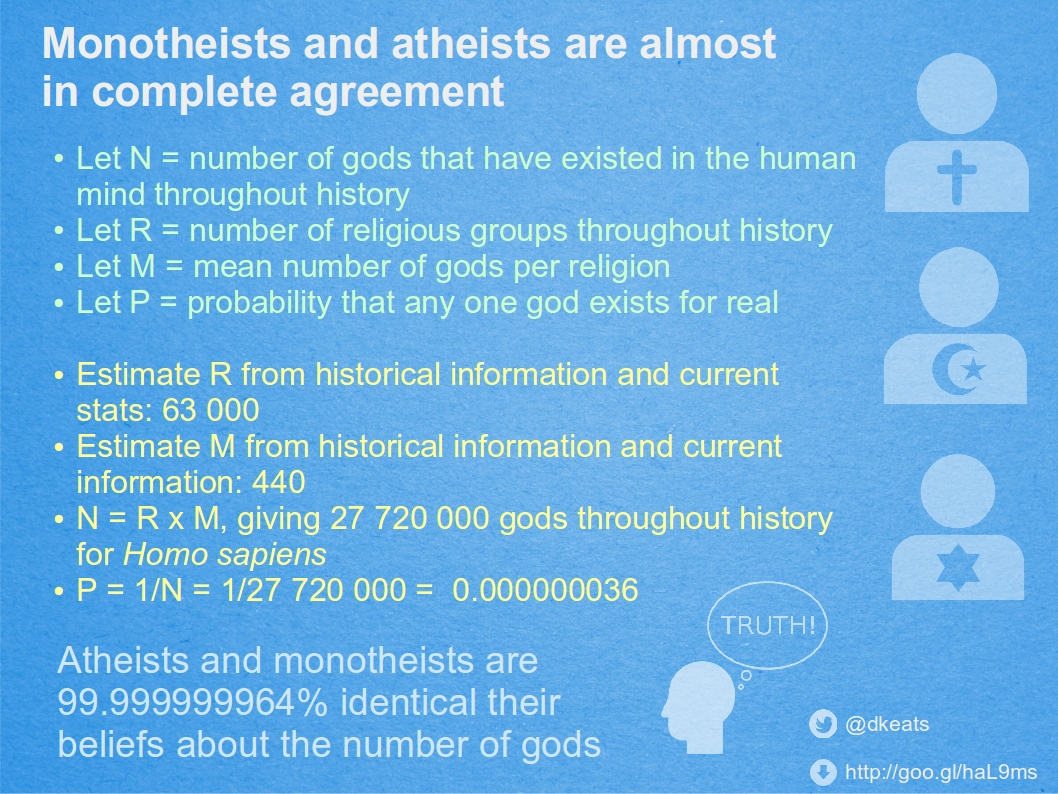 number-of-gods